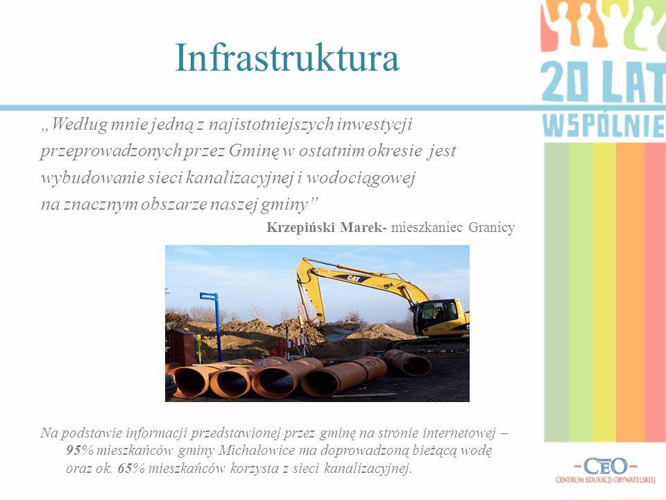 """Infrastruktura """"Według mnie jedną z najistotniejszych inwestycji"""