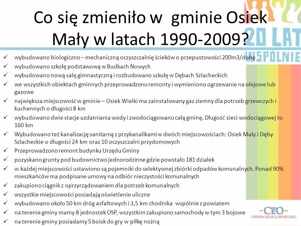 Co się zmieniło w gminie Osiek Mały w latach 1990-2009