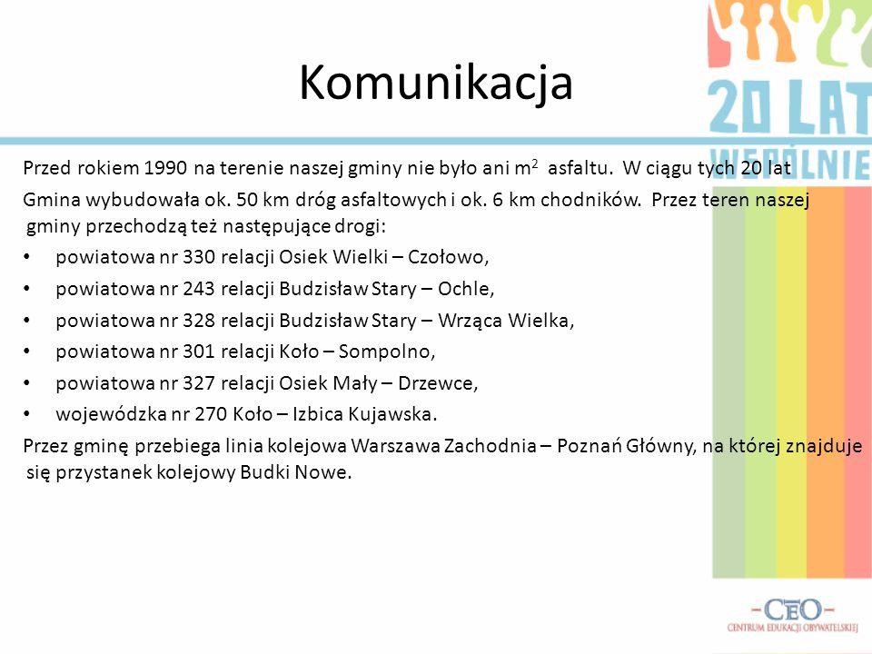 Komunikacja Przed rokiem 1990 na terenie naszej gminy nie było ani m2 asfaltu. W ciągu tych 20 lat.