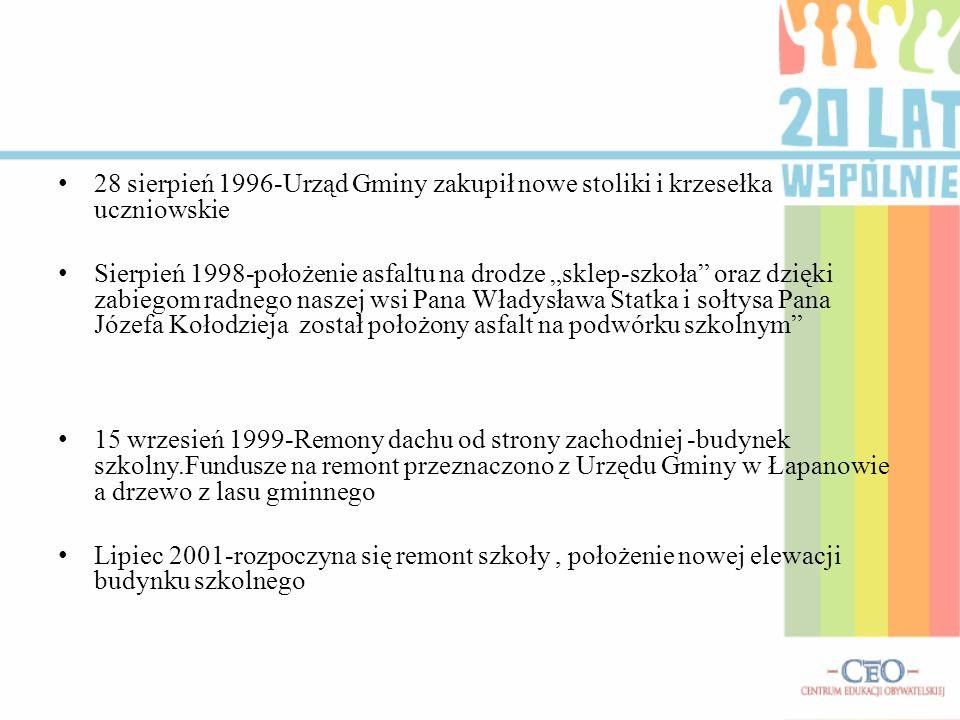 28 sierpień 1996-Urząd Gminy zakupił nowe stoliki i krzesełka uczniowskie