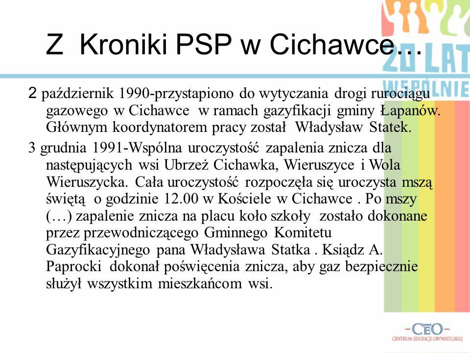 Z Kroniki PSP w Cichawce…