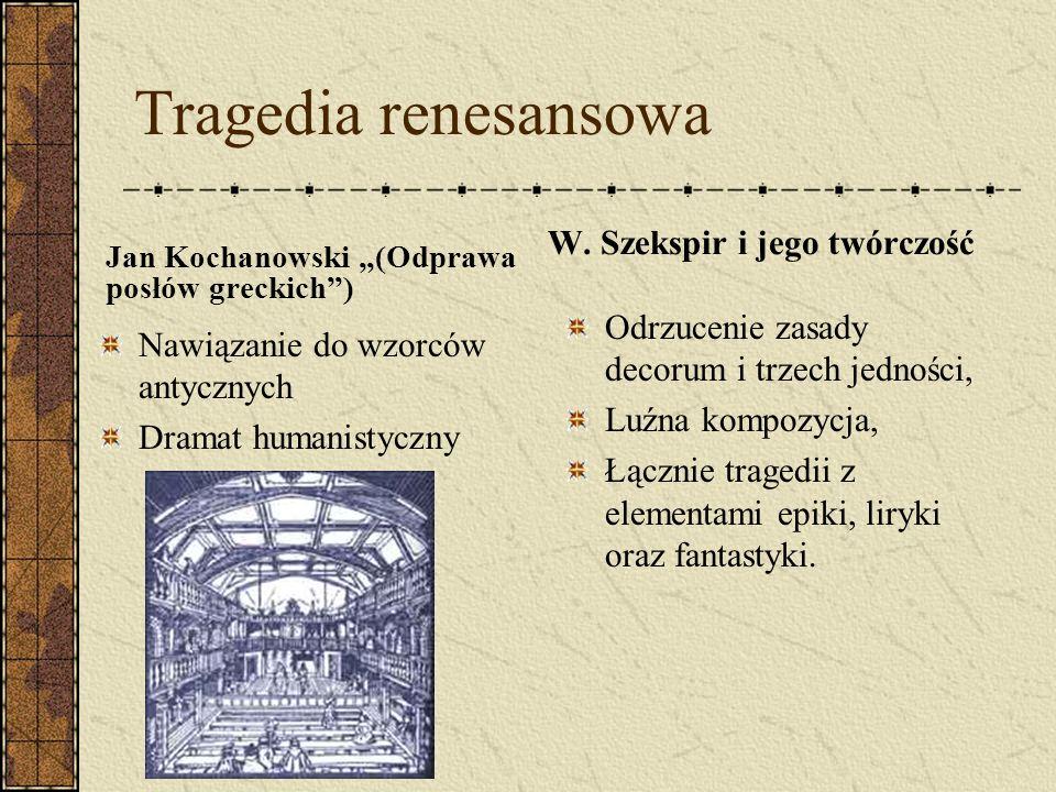 Tragedia renesansowa W. Szekspir i jego twórczość