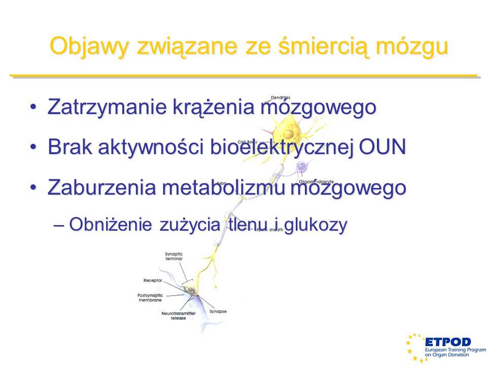 Objawy związane ze śmiercią mózgu