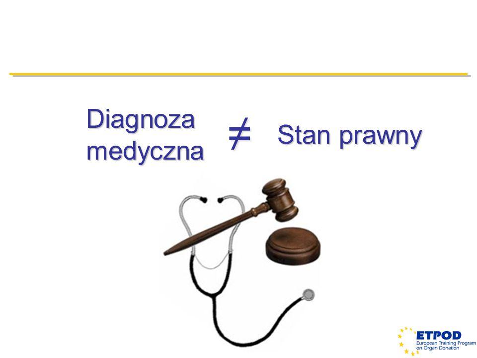Diagnoza medyczna ≠ Stan prawny