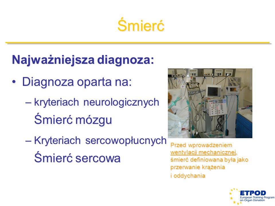 Śmierć Najważniejsza diagnoza: Diagnoza oparta na: