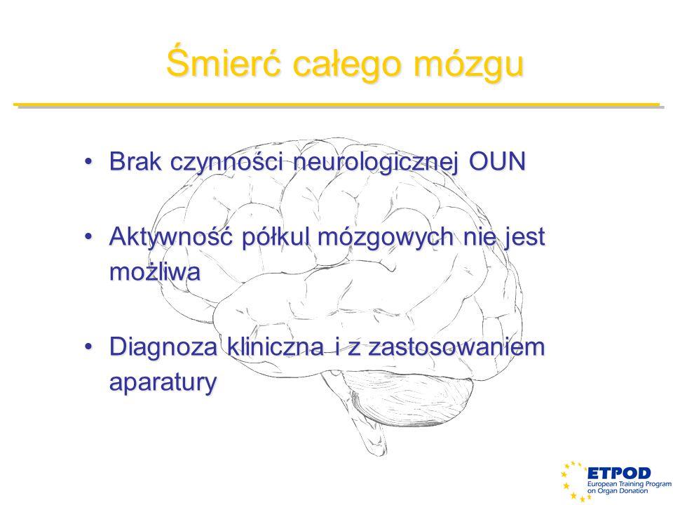Śmierć całego mózgu Brak czynności neurologicznej OUN