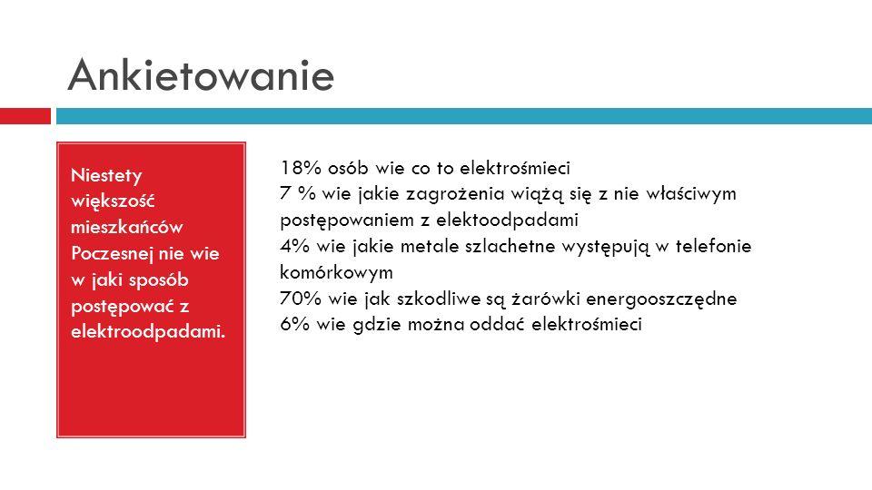 Ankietowanie Niestety większość mieszkańców Poczesnej nie wie w jaki sposób postępować z elektroodpadami.