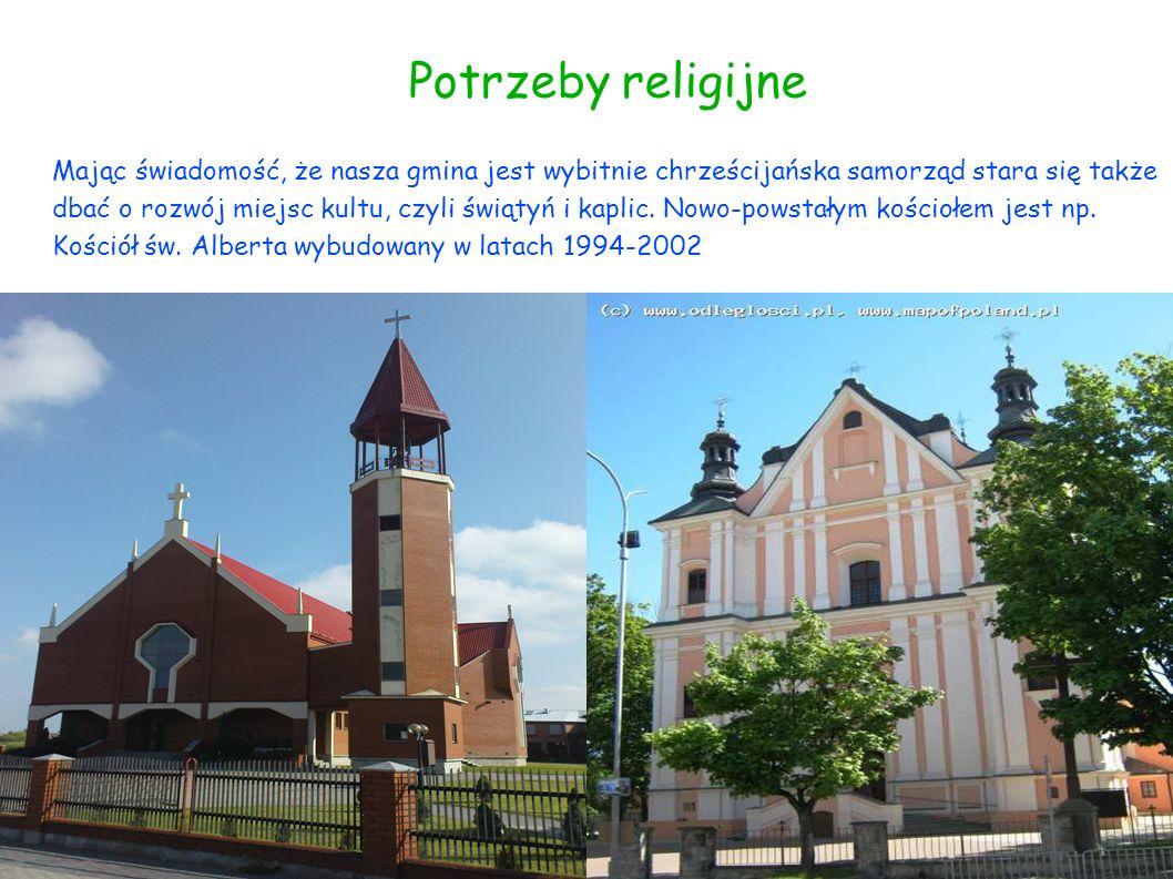 Potrzeby religijne