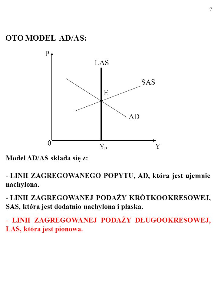 OTO MODEL AD/AS: LAS SAS E AD Y Model AD/AS składa się z: