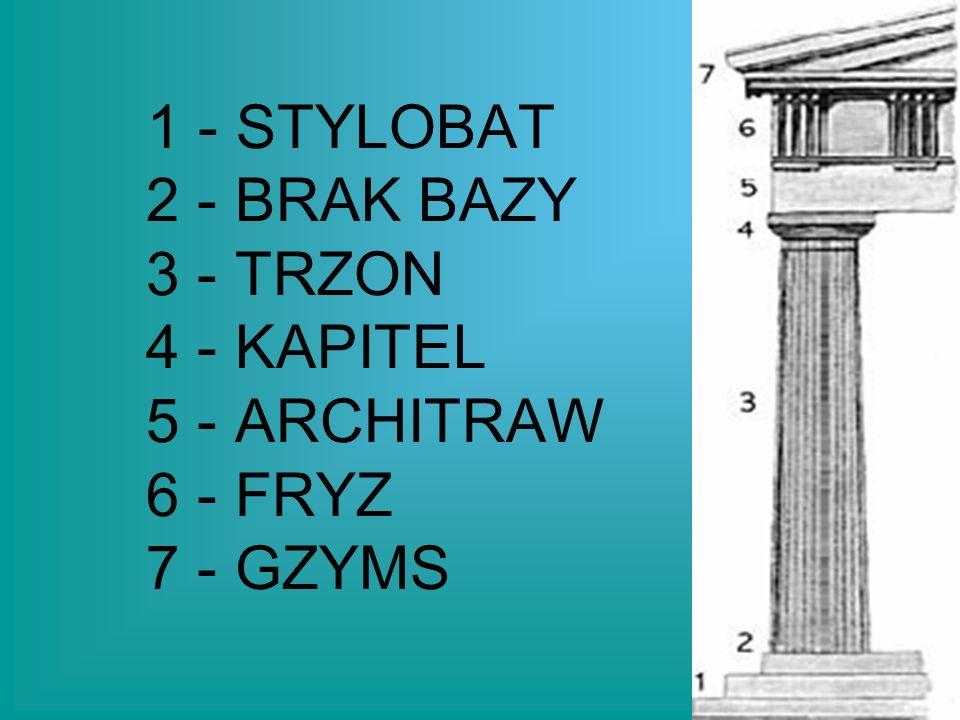 1 - STYLOBAT 2 - BRAK BAZY 3 - TRZON 4 - KAPITEL 5 - ARCHITRAW 6 - FRYZ 7 - GZYMS
