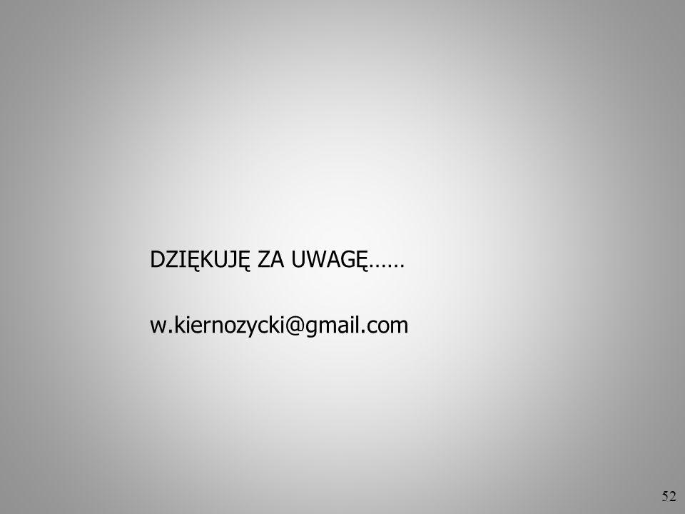 DZIĘKUJĘ ZA UWAGĘ…… w.kiernozycki@gmail.com
