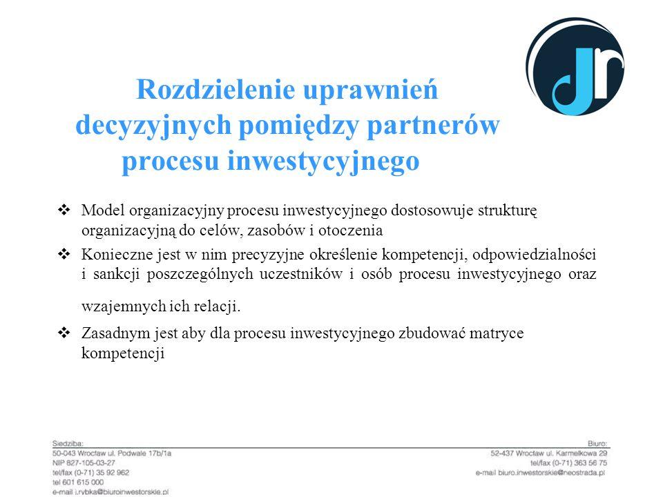 Rozdzielenie uprawnień decyzyjnych pomiędzy partnerów procesu inwestycyjnego