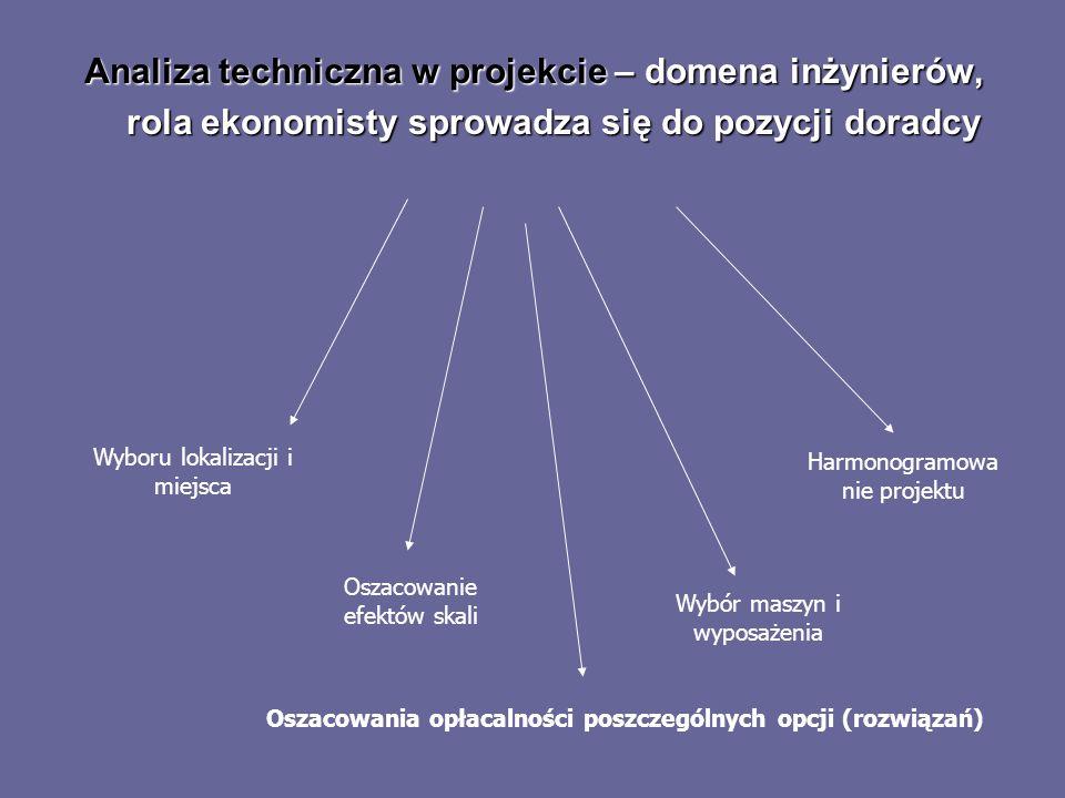 Analiza techniczna w projekcie – domena inżynierów, rola ekonomisty sprowadza się do pozycji doradcy