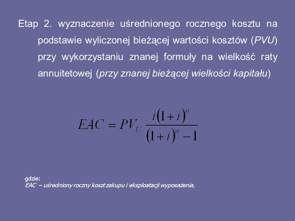 Etap 2. wyznaczenie uśrednionego rocznego kosztu na podstawie wyliczonej bieżącej wartości kosztów (PVU) przy wykorzystaniu znanej formuły na wielkość raty annuitetowej (przy znanej bieżącej wielkości kapitału)