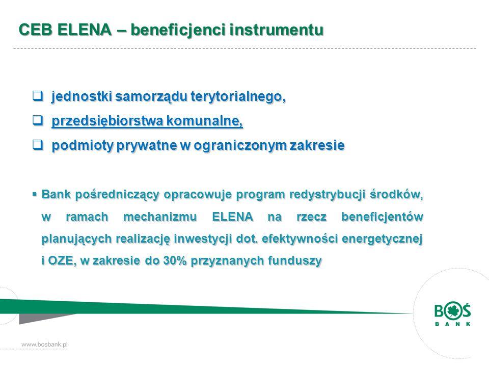 CEB ELENA – beneficjenci instrumentu