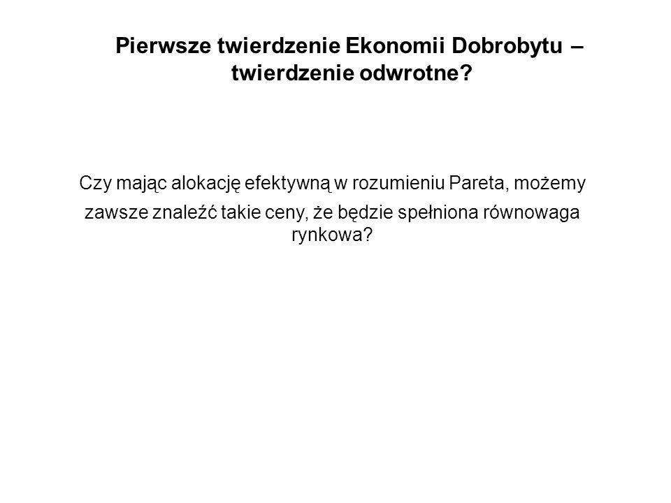 Pierwsze twierdzenie Ekonomii Dobrobytu –