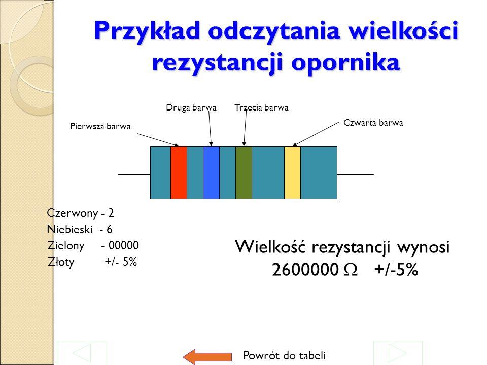 Przykład odczytania wielkości rezystancji opornika