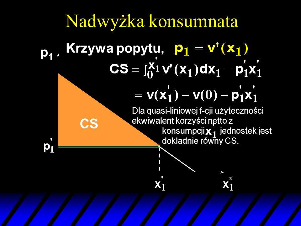Nadwyżka konsumnata Krzywa popytu, p1 CS