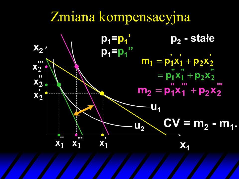 Zmiana kompensacyjna CV = m2 - m1. p1=p1' p1=p1 p2 - stałe x2 u1 u2