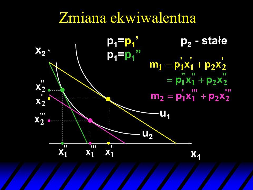 Zmiana ekwiwalentna p1=p1' p1=p1 p2 - stałe x2 u1 u2 x1