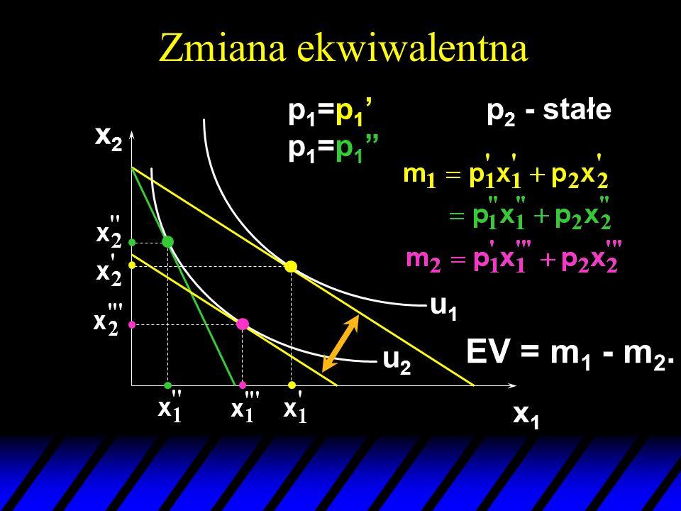 Zmiana ekwiwalentna p1=p1' p1=p1 p2 - stałe x2 u1 EV = m1 - m2. u2 x1