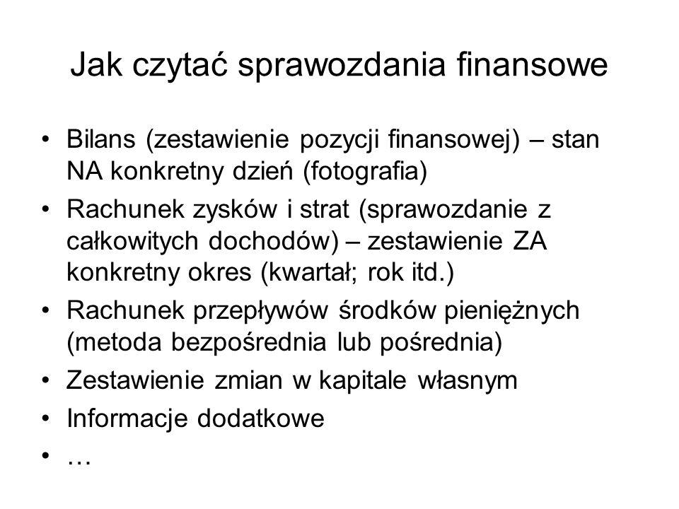 Jak czytać sprawozdania finansowe
