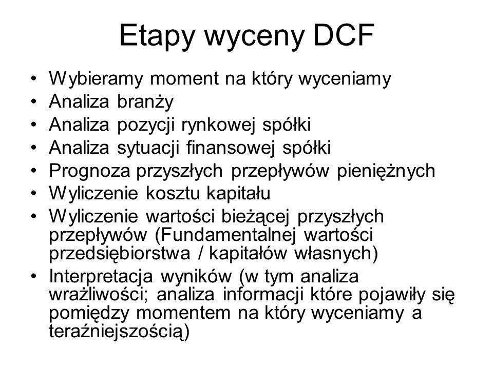 Etapy wyceny DCF Wybieramy moment na który wyceniamy Analiza branży