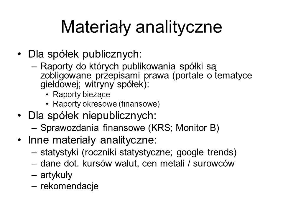 Materiały analityczne