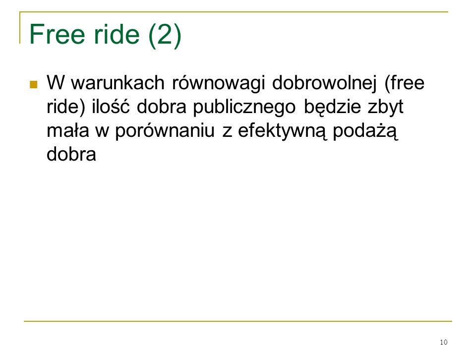 Free ride (2) W warunkach rόwnowagi dobrowolnej (free ride) ilość dobra publicznego będzie zbyt mała w porόwnaniu z efektywną podażą dobra.