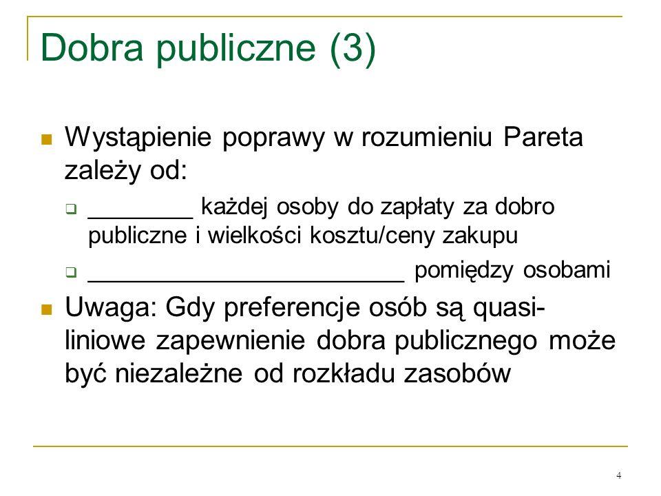 Dobra publiczne (3) Wystąpienie poprawy w rozumieniu Pareta zależy od: