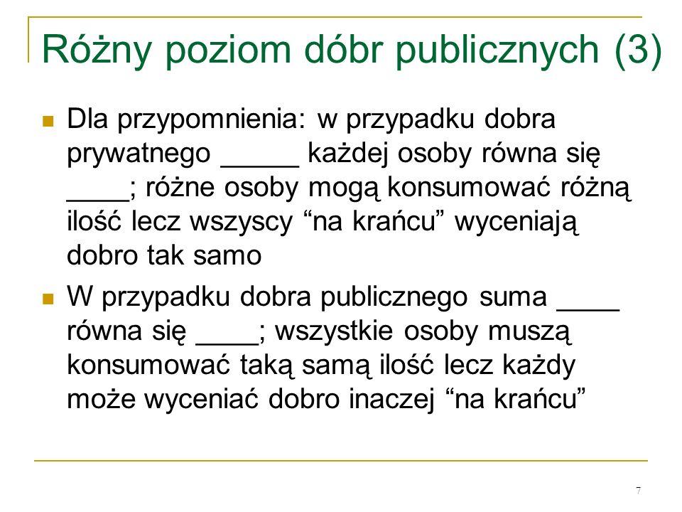 Różny poziom dóbr publicznych (3)