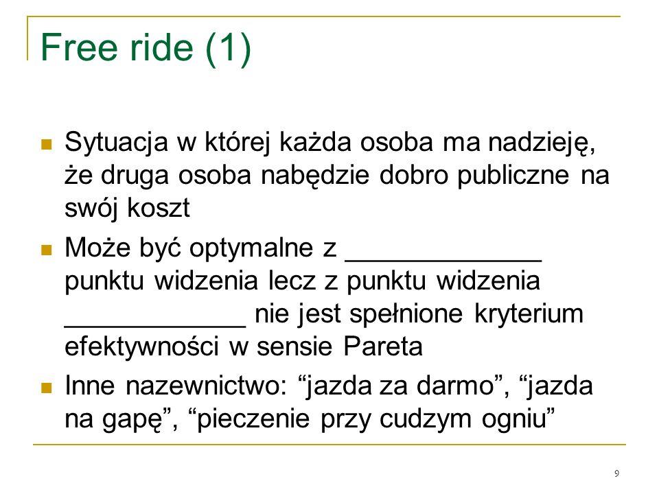 Free ride (1) Sytuacja w ktόrej każda osoba ma nadzieję, że druga osoba nabędzie dobro publiczne na swόj koszt.
