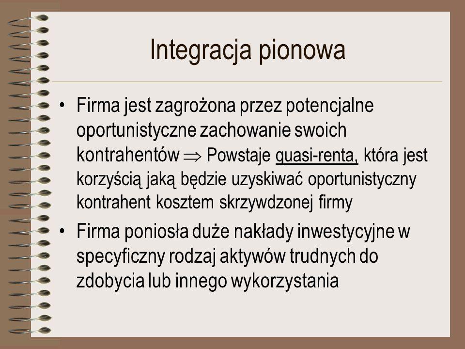 Integracja pionowa