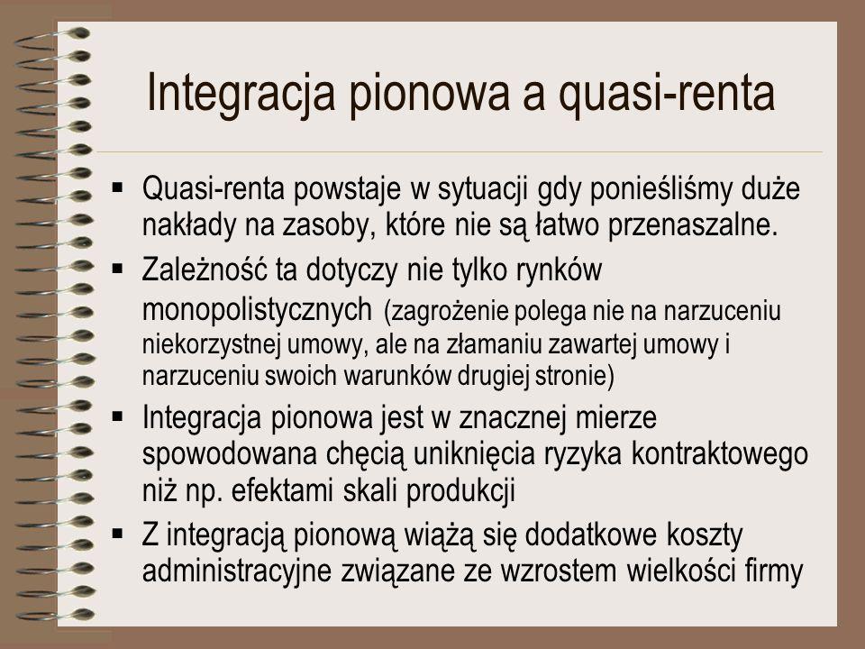 Integracja pionowa a quasi-renta
