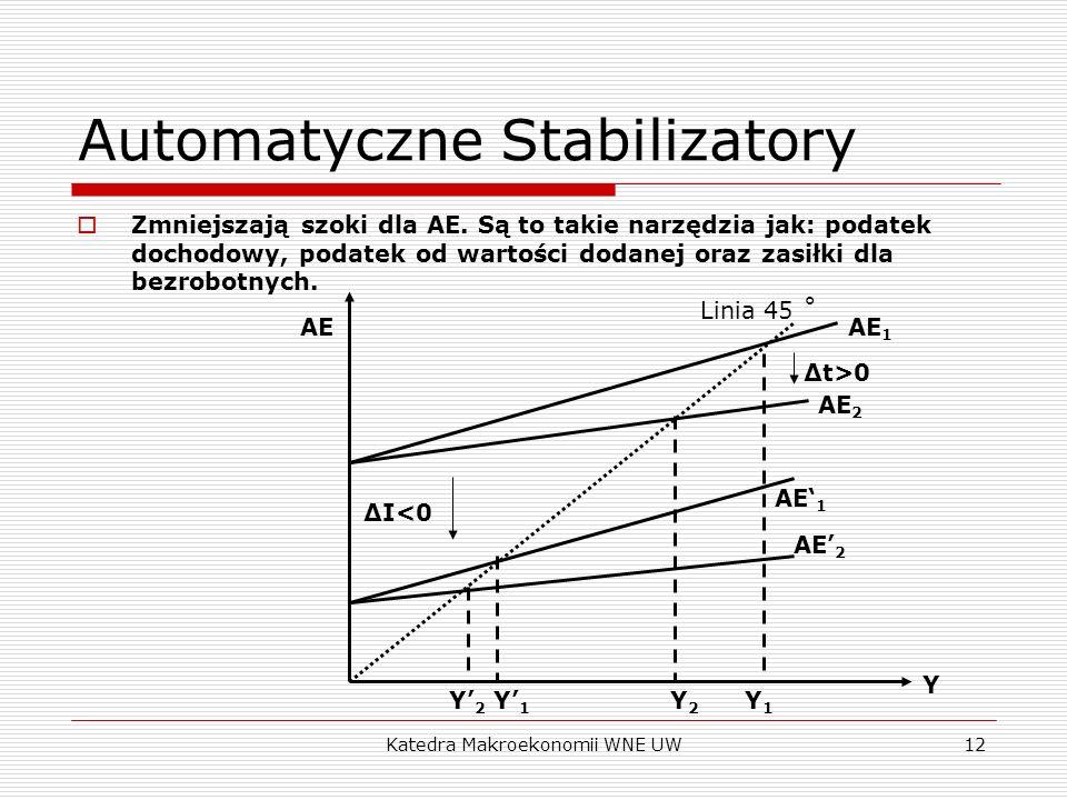 Automatyczne Stabilizatory