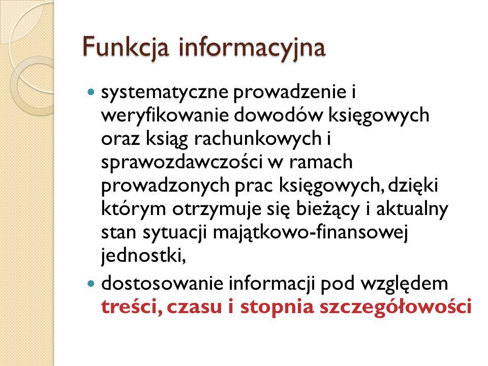 Funkcja informacyjna