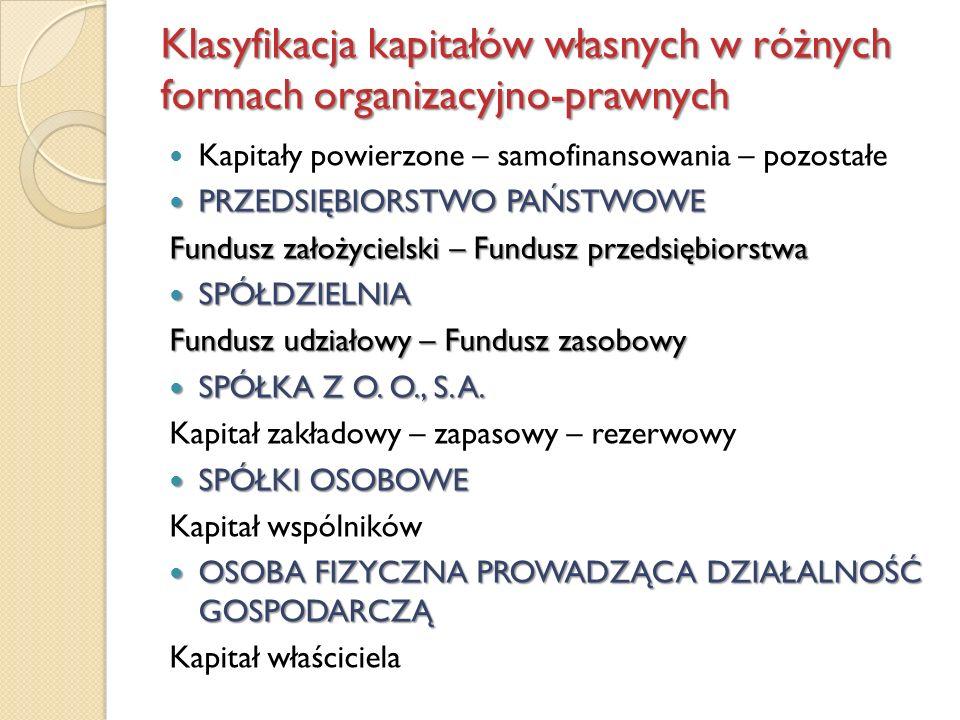 Klasyfikacja kapitałów własnych w różnych formach organizacyjno-prawnych