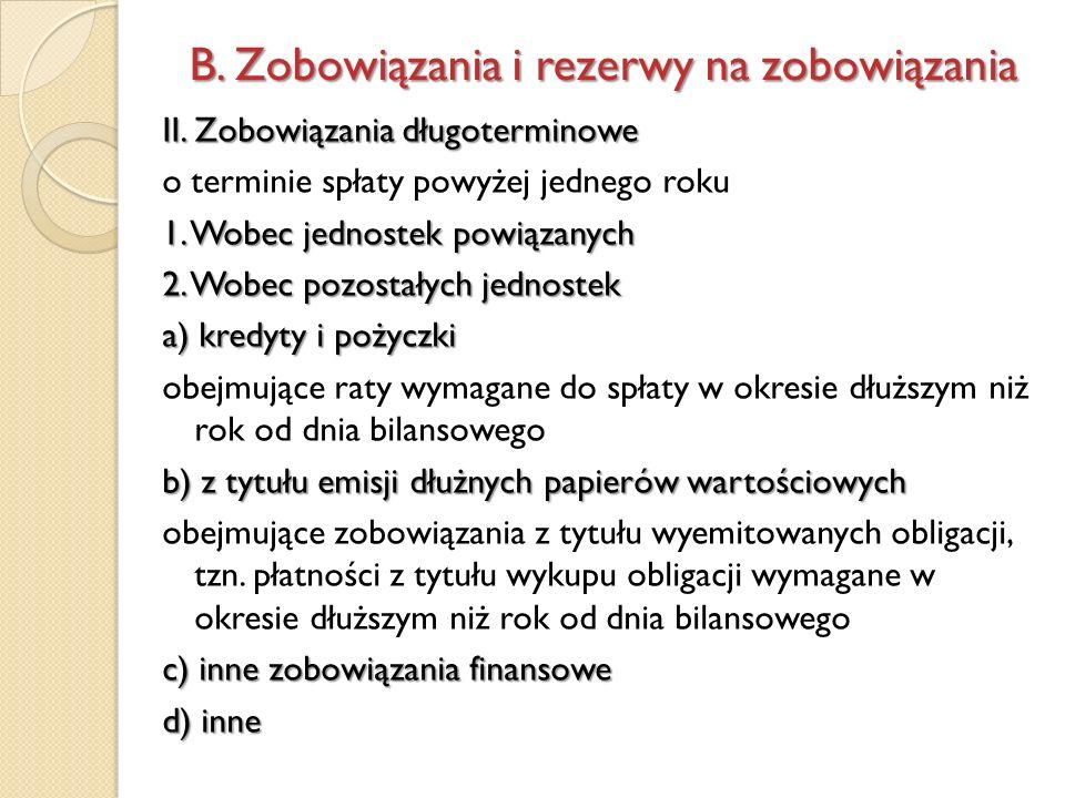 B. Zobowiązania i rezerwy na zobowiązania