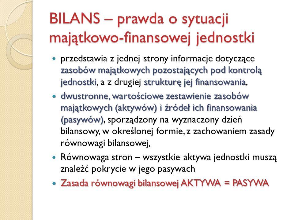 BILANS – prawda o sytuacji majątkowo-finansowej jednostki