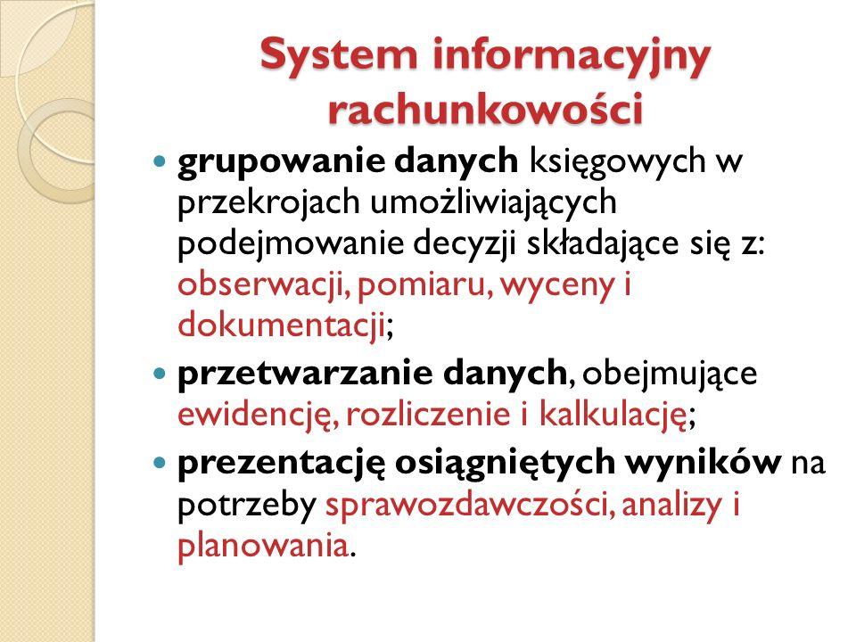 System informacyjny rachunkowości