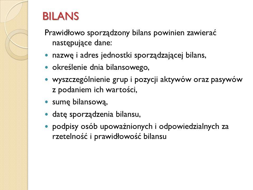 BILANS Prawidłowo sporządzony bilans powinien zawierać następujące dane: nazwę i adres jednostki sporządzającej bilans,