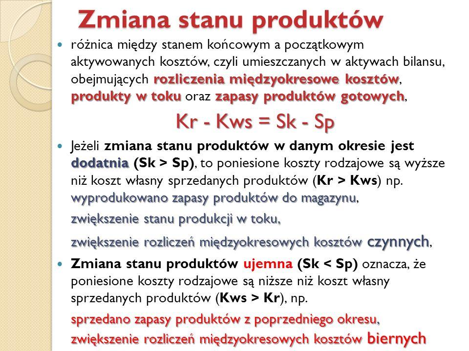 Zmiana stanu produktów