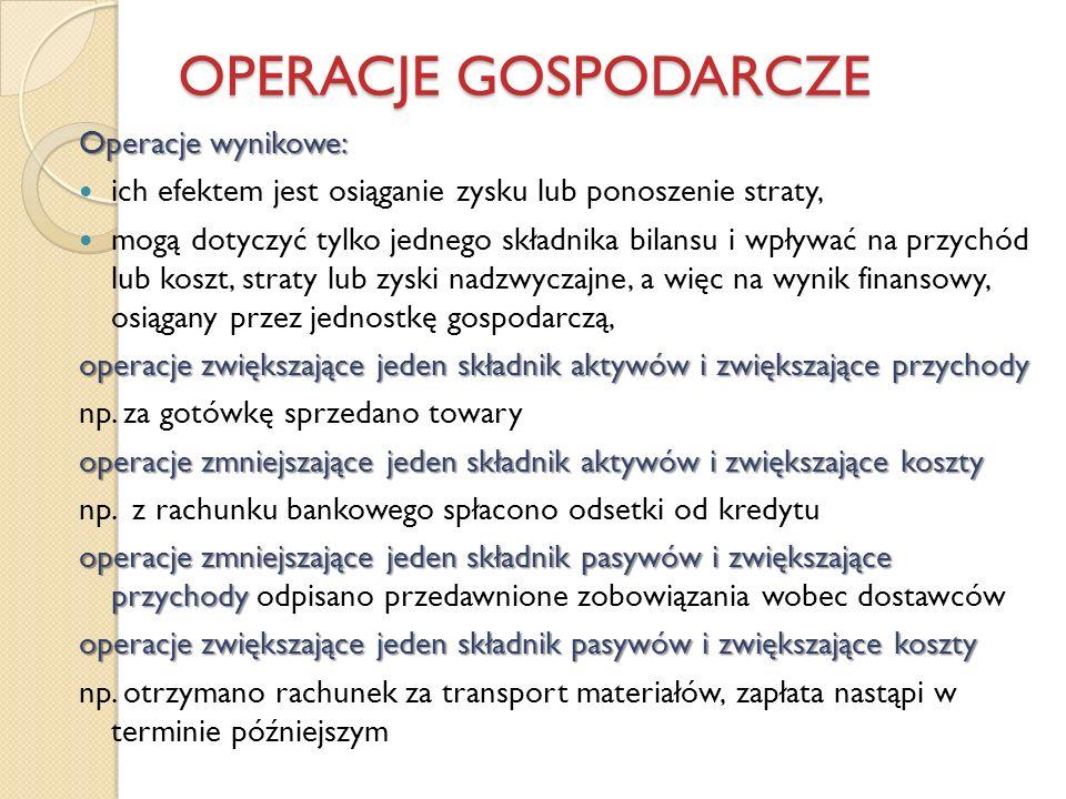 OPERACJE GOSPODARCZE Operacje wynikowe: