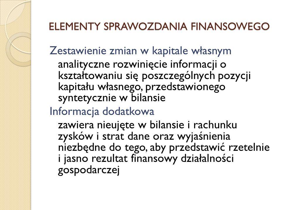 ELEMENTY SPRAWOZDANIA FINANSOWEGO