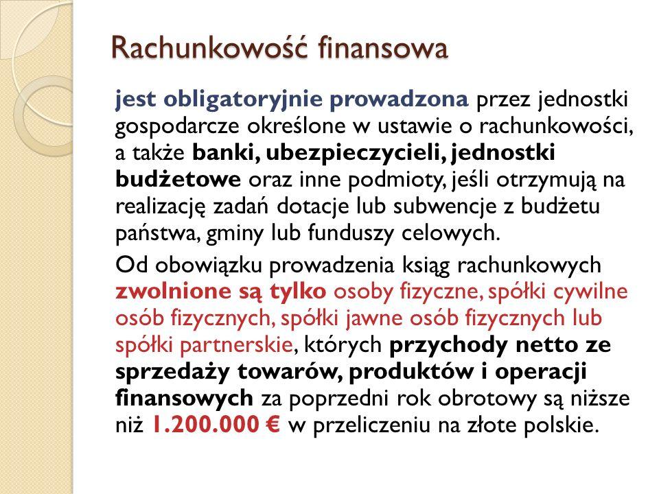 Rachunkowość finansowa