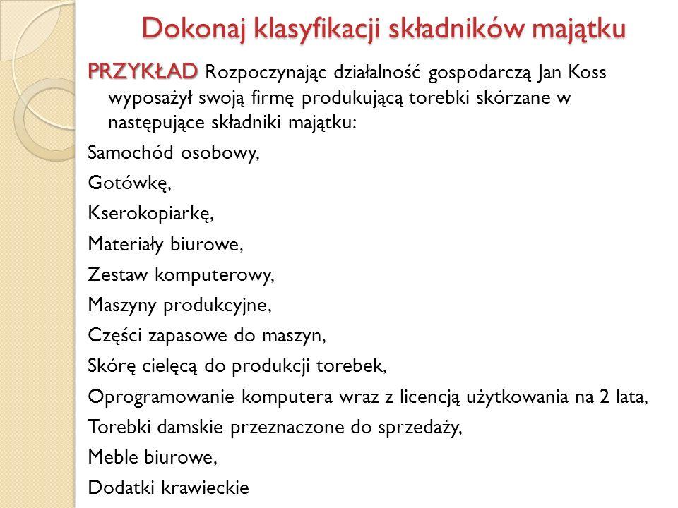 Dokonaj klasyfikacji składników majątku