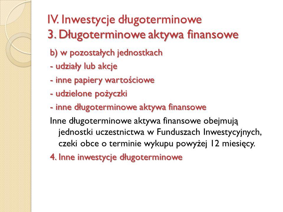 IV. Inwestycje długoterminowe 3. Długoterminowe aktywa finansowe