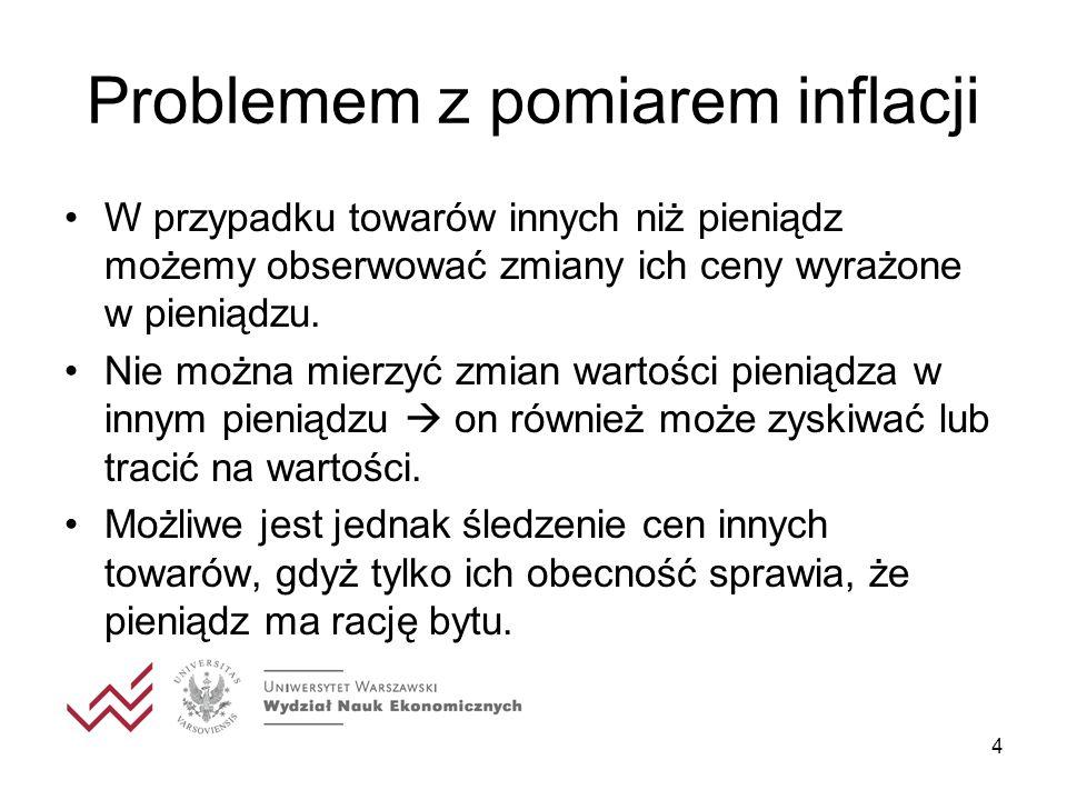 Problemem z pomiarem inflacji