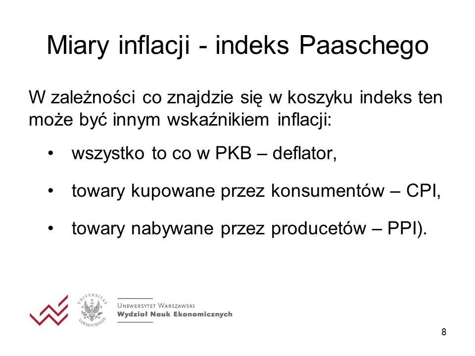 Miary inflacji - indeks Paaschego