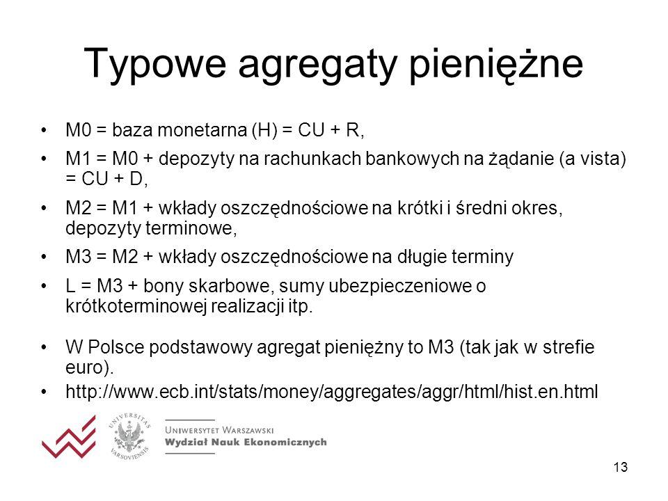 Typowe agregaty pieniężne